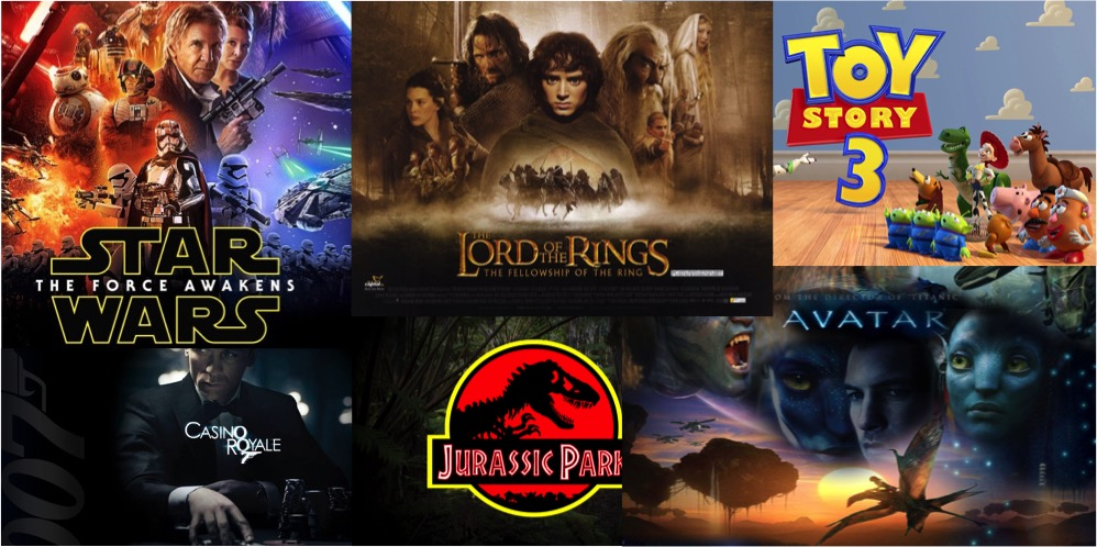 famous movies six hype star global lived wars massive accord impressive nations climate fact signed change superhypeblog