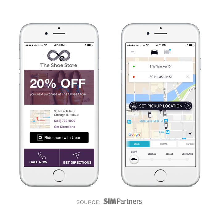simpartners-uber-integration-highres_720